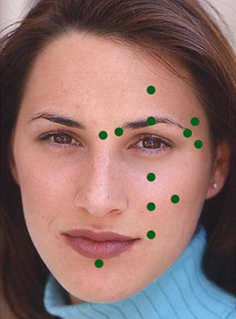 Facial acupuncture points pictures